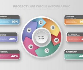 Project life circle information vector