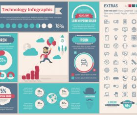 Technology infographic vector