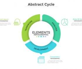 Abstract cycle information vector