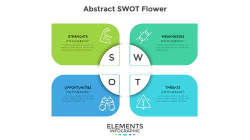 Abstract swot flower vector