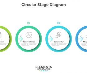 Circular stage diagram information vector
