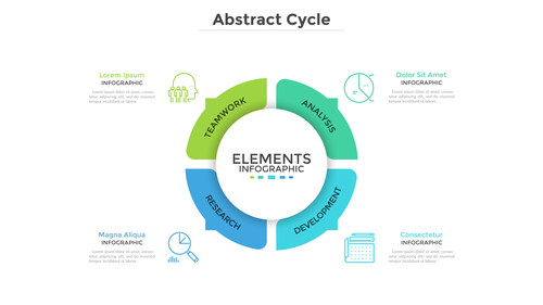 Cycle elements information vector