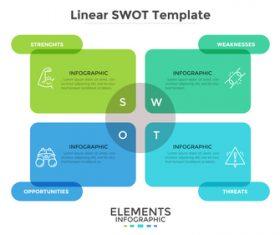 Linear swot template vector