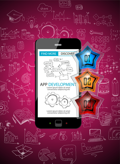 App development cell information vector