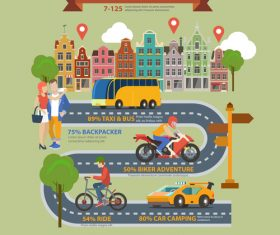Travel way concept flat vector