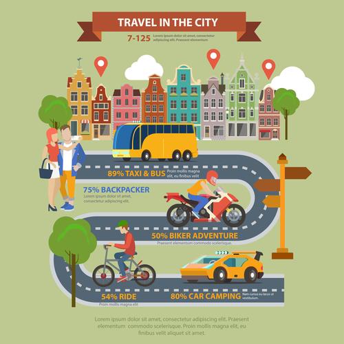 Travel way concept flat vector