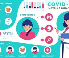 Covid-19 infection symptoms vector