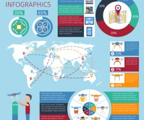 Use drone global information vector