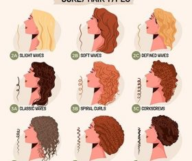 Hand drawn curly hair types set vector