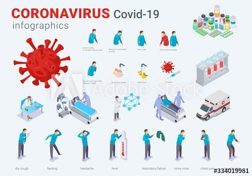 Coronavirus first aid procedure cartoon illustration vector