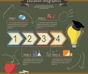 Education infographic concept vector