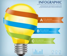 Effectiveness concept infographic vector