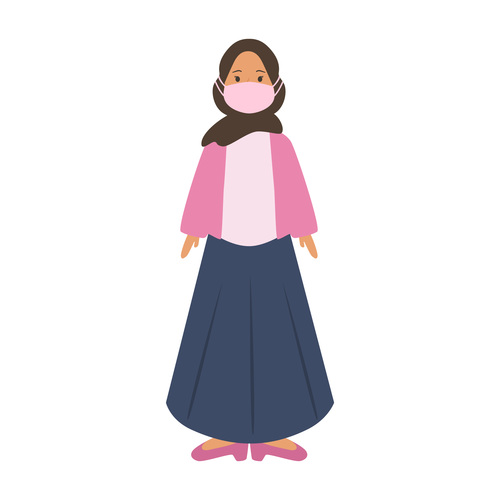Moslem wearing mask vector