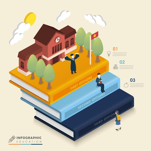 School choice infographic concept vector