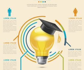 Smart mind infographic concept vector