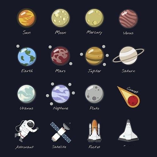 The solar system vector