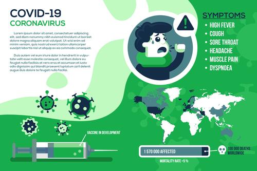 Corona virus infographics vector