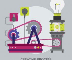 Creative Proccess vector