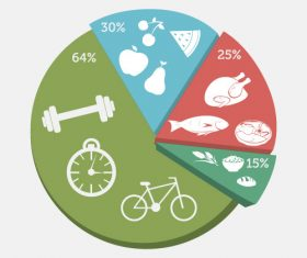 Food nutrition ratio vector