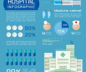 Hospital infographic vector
