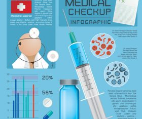 Medical checkup infographic vector