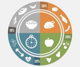 Reasonable food collocation vector