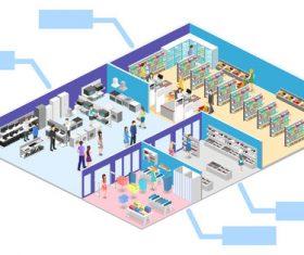 Flat supermarket panorama cartoon illustration vector