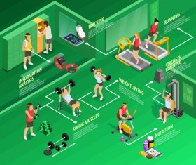Gym Isometric illustration vector