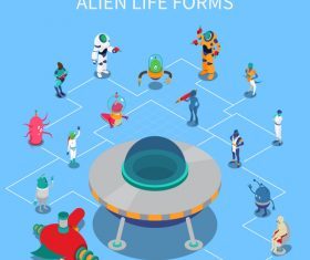 Alien characters isometric composition vector