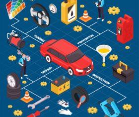 Car service isometric vector