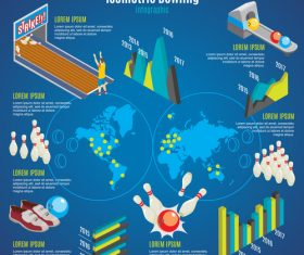 Isometric bowling vector