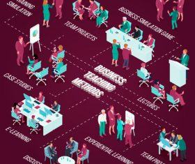 Isometric business education vector
